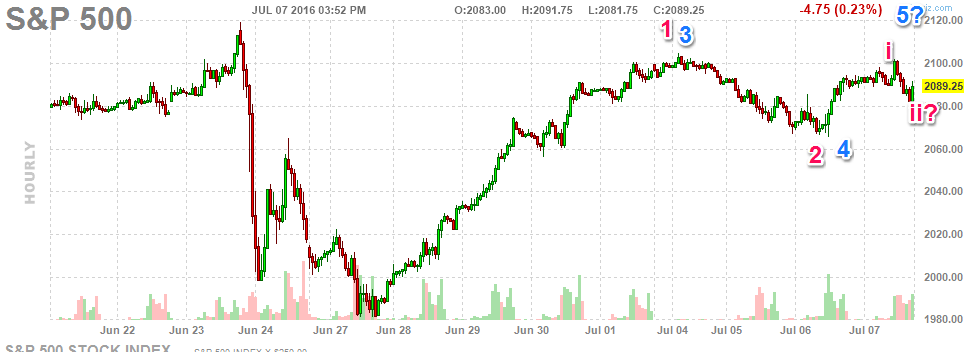 070716-sp500-hourly