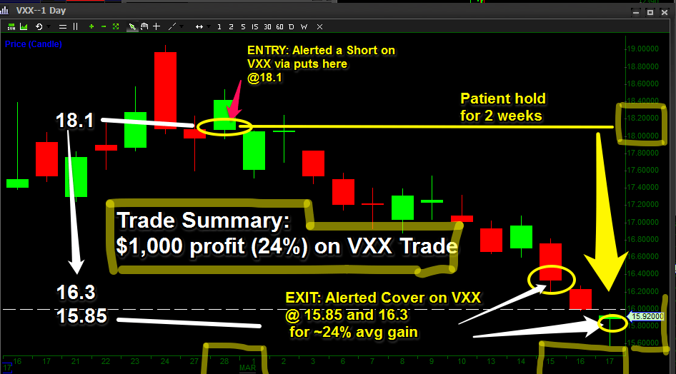 031717-vxx-daily