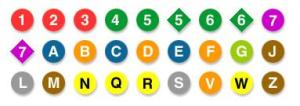 MTA Subway Train Symbols