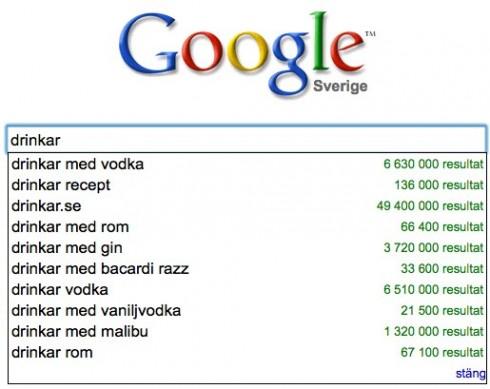 google-drinkar