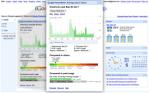 Google startar energibolag