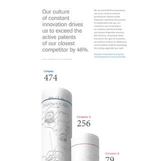 Patent statistic