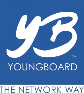 youngboard