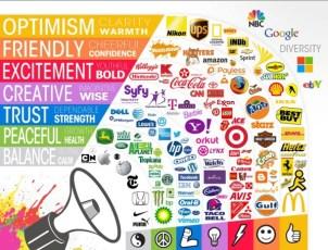 淺談品牌行銷的重要性