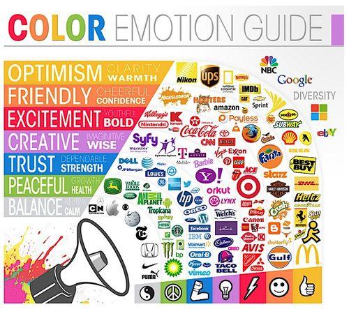 Color en el diseño gráfico - Lion Comunicación en Zaragoza