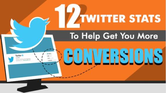 12 Twitter tips to help you get conversions