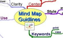 MindMapGuidlinesFeature