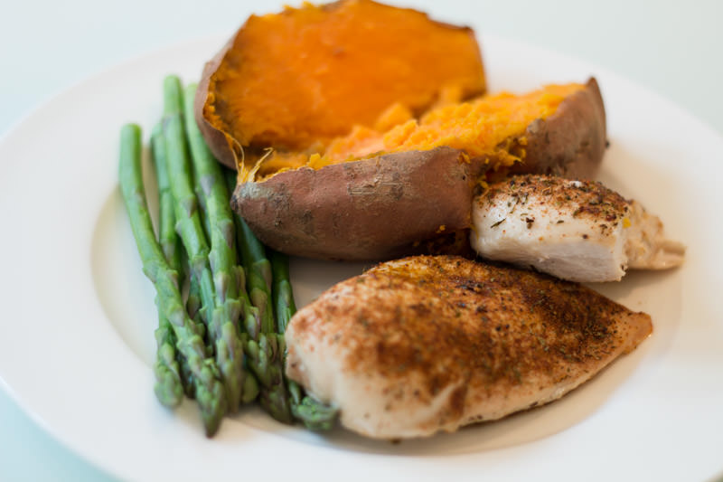 Chicken with a spicy seasoning and sweet potato