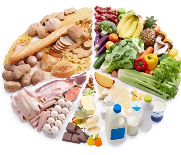 Plan Alimenticio para 3,000 kcal.