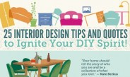 25 interior design tips and quotes [infographic]