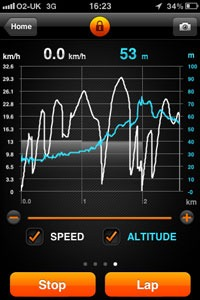 Sports tracker view showing altitude and speed plotted on a graph
