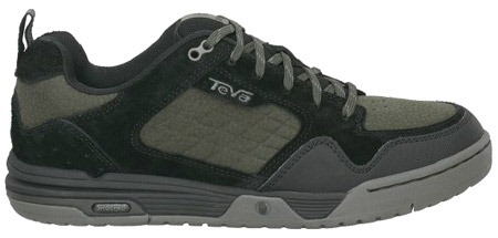 Teva Shoes for Cycling