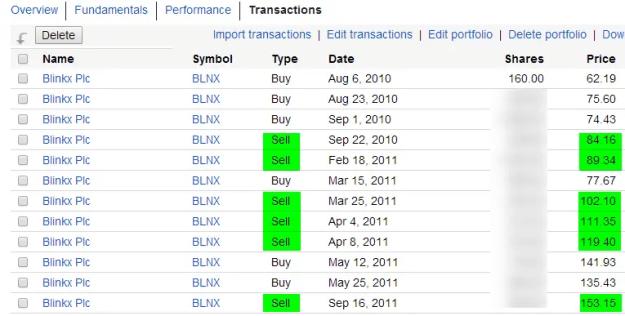 BLNX Success