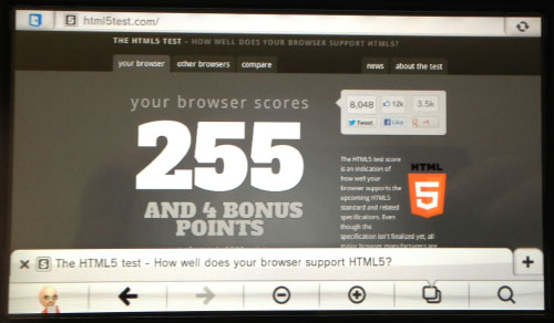 Wii U browser's HTML5 Test score