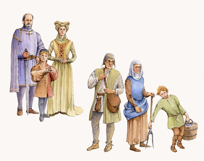 Noble versus Villager clothing during the middle ages