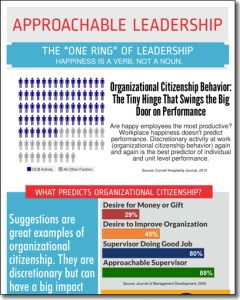 approachable leadership infographic 240x300 Approachable Leadership Workshop