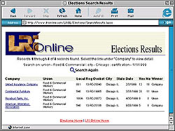 electionhl Union Specific Data