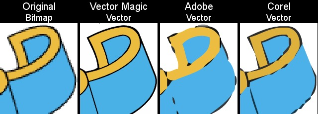 Vector Magic Logo vonversion