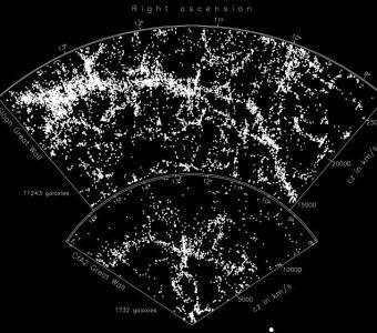 SDSS-CFA2.jpg