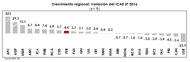 icae_3er_trimestre