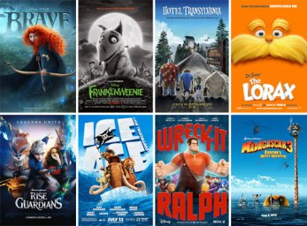 Top 10 Animated Family Movies