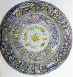 Ipotesi delle raffigurazioni sullo scudo di Achille