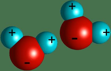 Incontro tra due molecole d'acqua: la zona positiva (pallina più piccola = idrogeno) e quella negativa (pallina più grande = ossigeno) si avvicinano