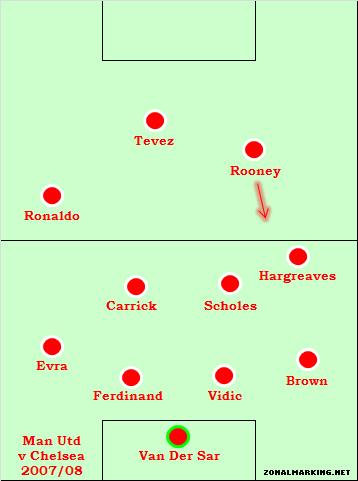 Il Manchester United campione d'Europa 2017/08. Il racconto della finale con Chelsea è meraviglioso