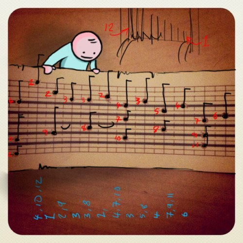 Little chap looking at the melody strip