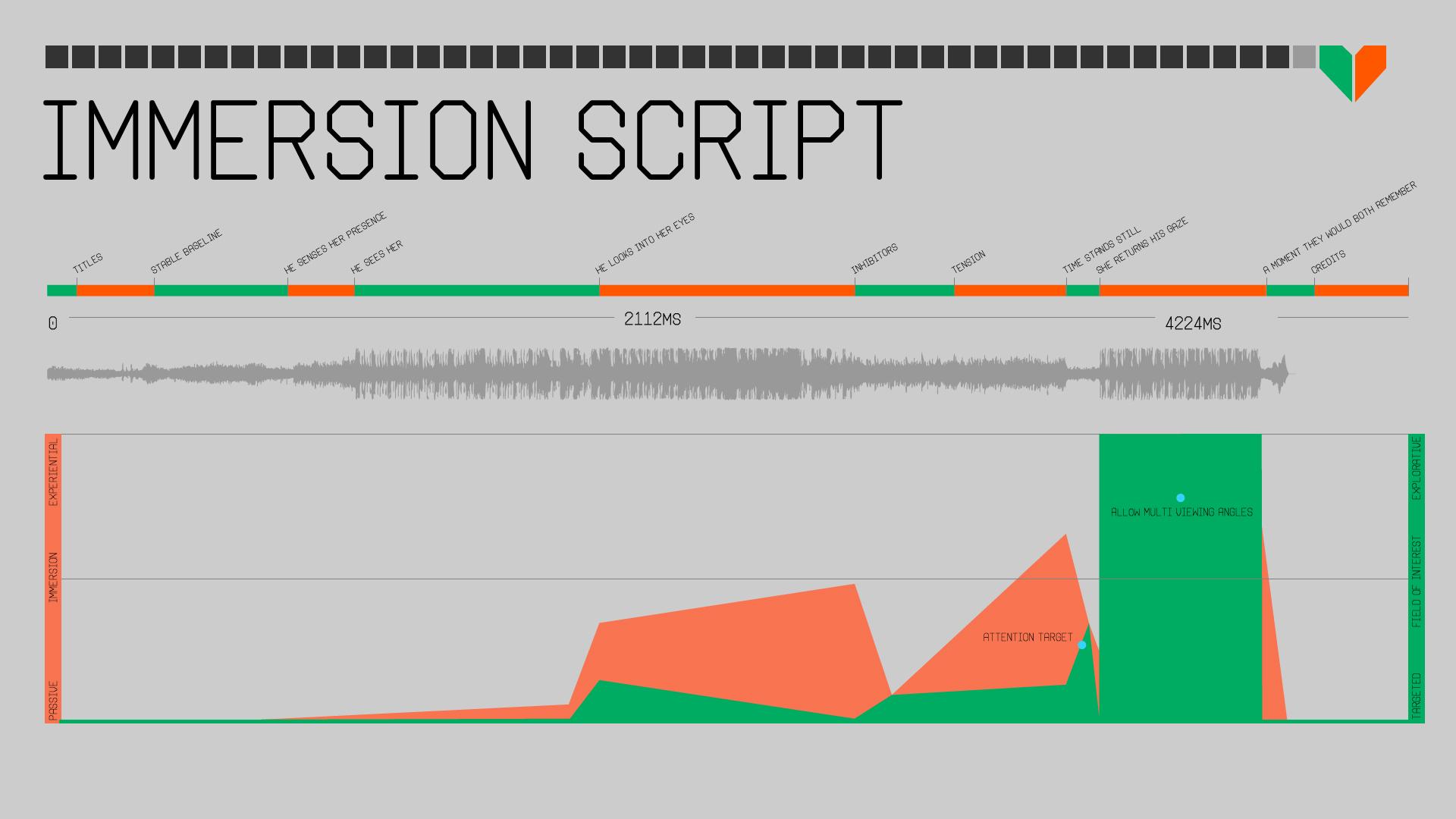 ImmersionScript 09