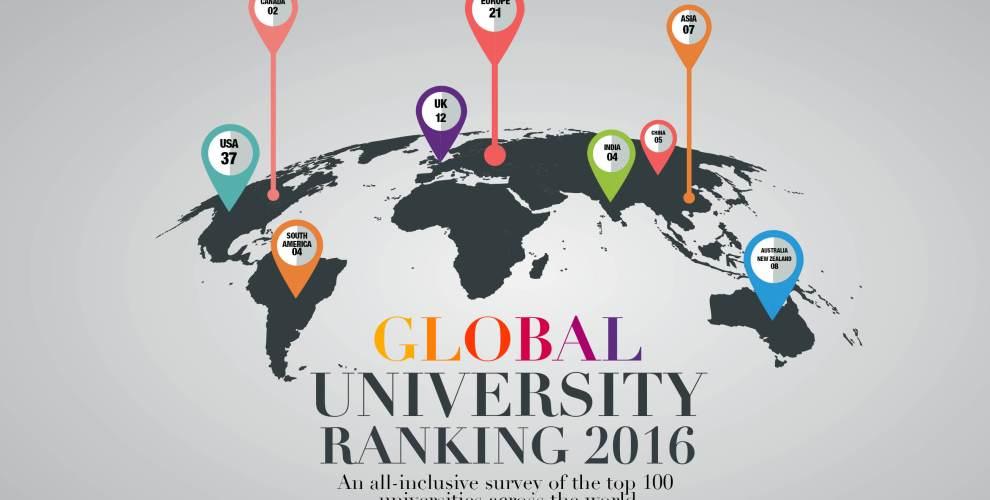 uni ranks