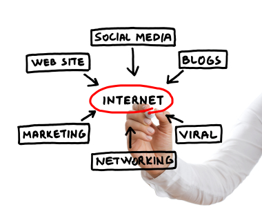 Web Design Social Media & Digital Marketing