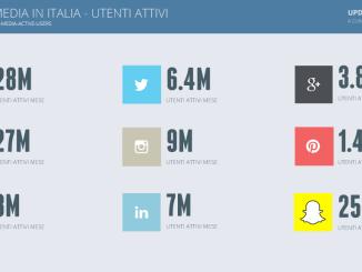 utenti-social-media-italia-04-04-2016[1]