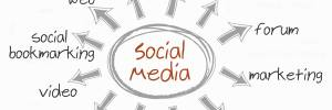 social-marketing-for-business
