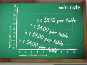 Multi-tabling