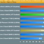 Intel Lynnfield testeado por AnandTech