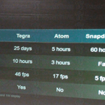 Tegra Mobile barrería el piso con Atom