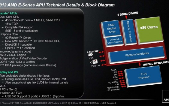 AMD introduce su plataforma AMD Brazos 2.0