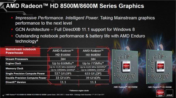 AMD_Radeon_HD_8800M_Series_03