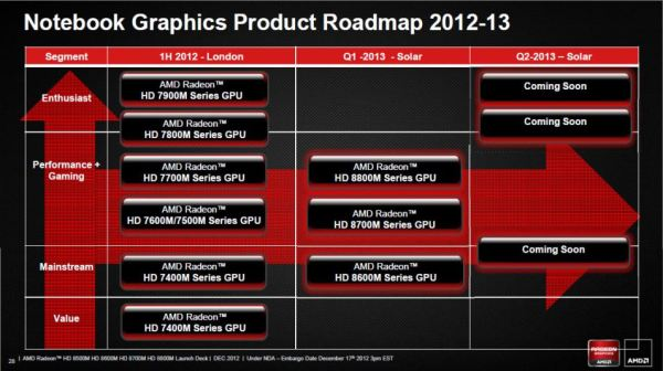 AMD_Radeon_HD_8800M_Series_05