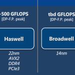 Intel Skylake soportará memorias DDR4, PCIe 4.0, AVX 3.2, SATA-Express y 14nm