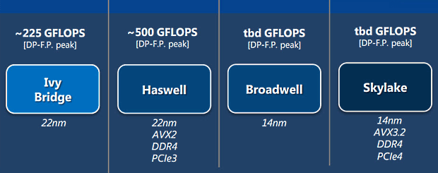 Intel_Roadmap_2013-2014_01