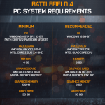 Battlefield 4: Requisitos oficiales de Hardwar