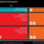 Revelados los CPU y APU AMD de 14nm con núcleos ZEN para el 2016