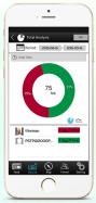Thermaltake 《DPS G Mobile App1.0》 - Total Time Analysis
