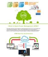 Thermaltake 《DPS G Smart Power Management Cloud 1.0 SPM》 - Architecture