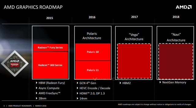 AMD-Radeon-2016-2017-Polaris-Vega-Navi-Roadmap