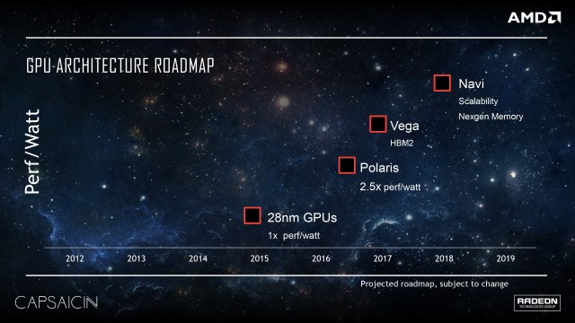 AMD-Radeon-Polaris-Vega-Navi-GPU-Roadmap