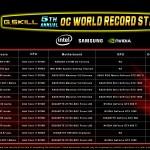 2016World-Record-Stage-list