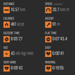 Movescount cycling summary